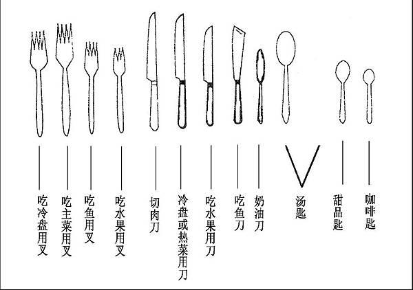 西餐餐具-雅虎