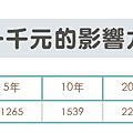 1千元的影響力-041.png