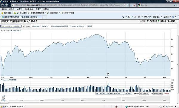 1929 Dow Jones.jpg