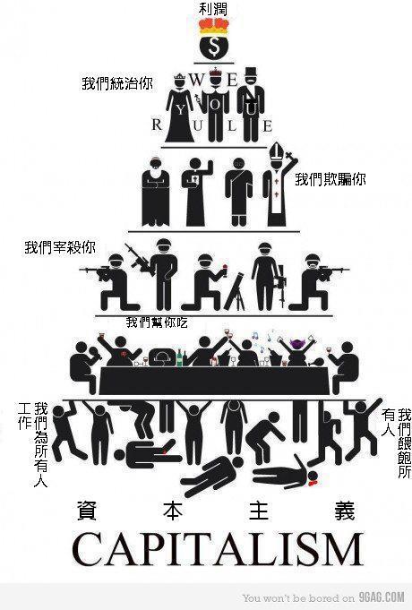 金權天下圖.jpg