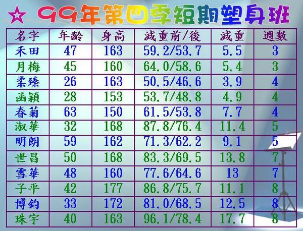 201101053.JPG