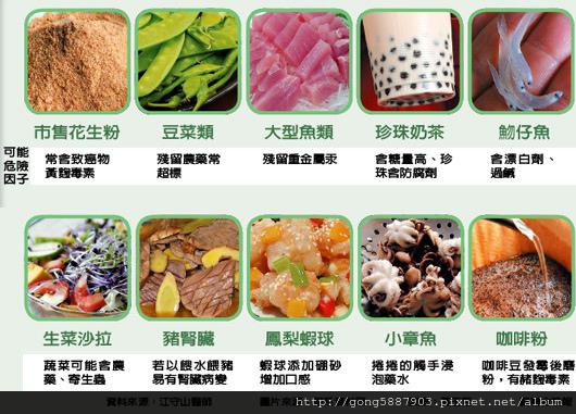 10大危險食物