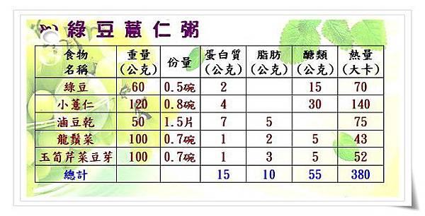 綠豆薏仁粥.JPG