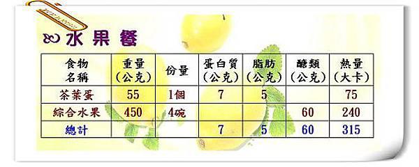 水果餐.JPG