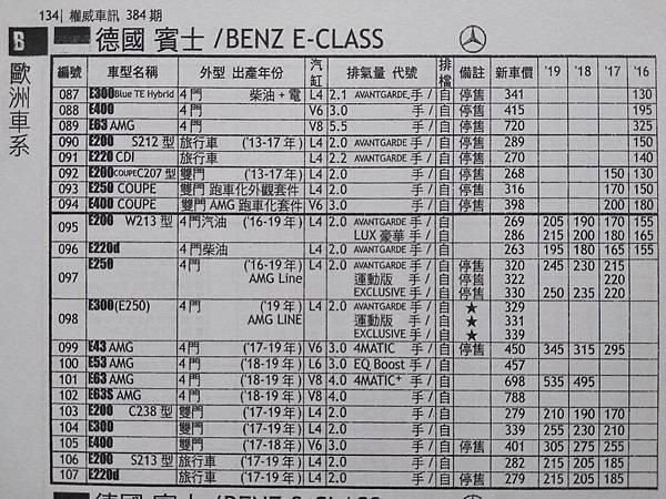BENZ E300行情價.jpg