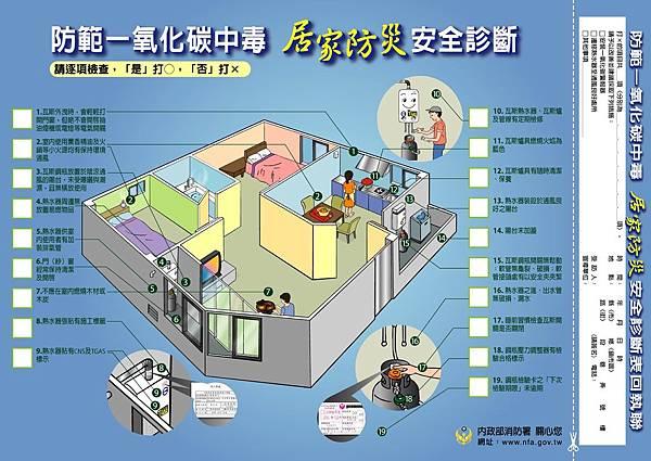 防範一氧化碳宣導海報