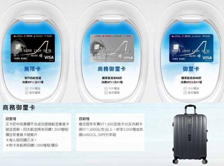 中國信託》大中華攜手飛聯名卡-商務