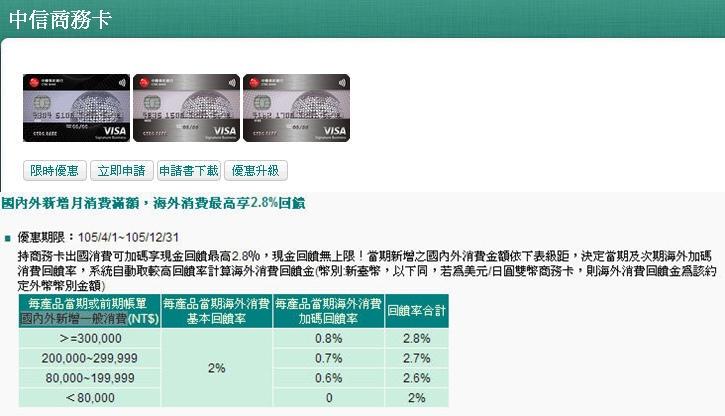 中國信託》商務卡 雙幣商務卡