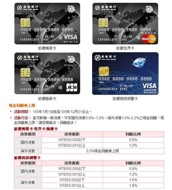 華南銀行》旅讚無限卡 世界卡 極緻卡