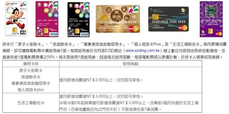 兆豐銀行《原子小金剛卡、悠遊聯名卡、萬事通悠遊金融信用卡、個人商旅卡plus、生活工場聯名卡》-vert