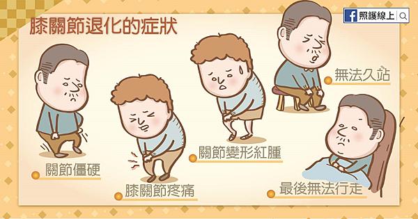 膝關節退化症狀-葡萄糖胺飲.png