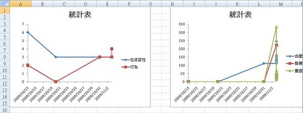 統計表畫面.JPG
