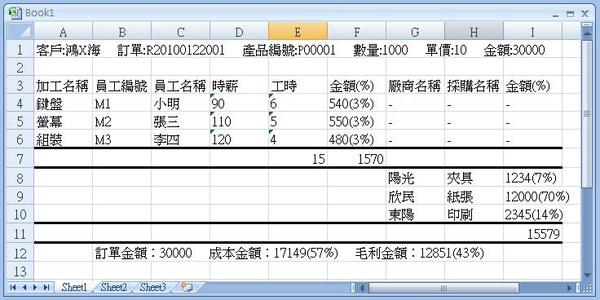 成本分析3