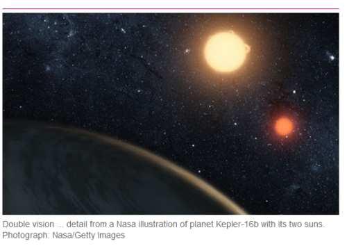 《星際大戰》中雙太陽行星被找到了