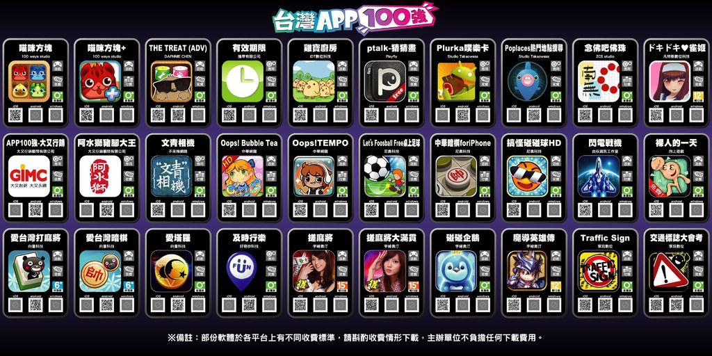 台灣APP100強_1