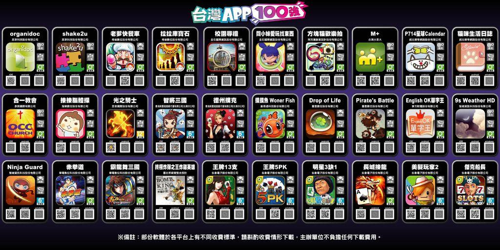台灣APP100強_2