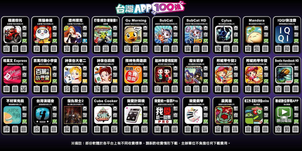台灣APP100強_3