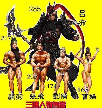 三國身高.jpg
