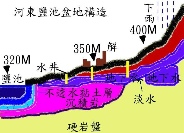 河東鹽盆地.jpg