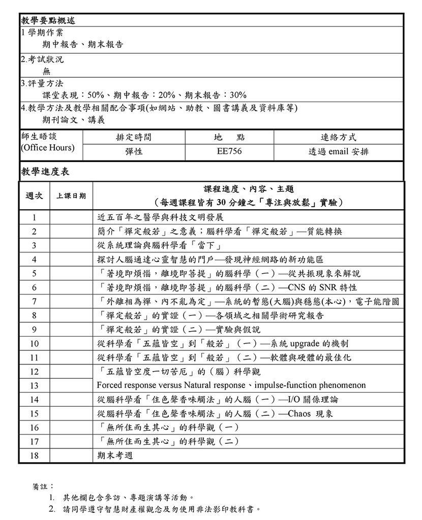201402_禪定的科學研究導論_交大電機羅佩禎-2