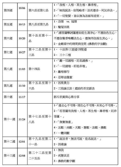 清華大學中文系『金剛經』_3.jpg