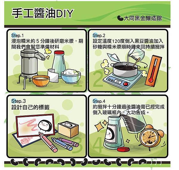 醬油膏diy (2)