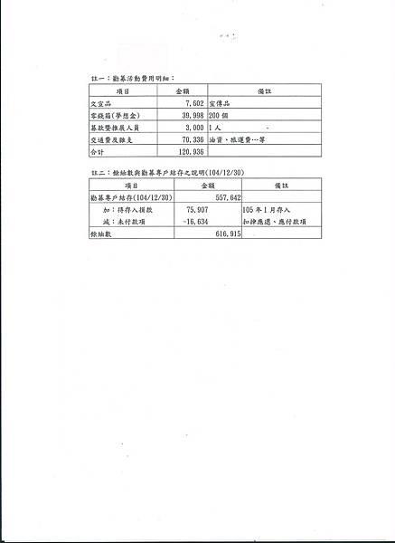 104年勸募所得報告P2.jpg