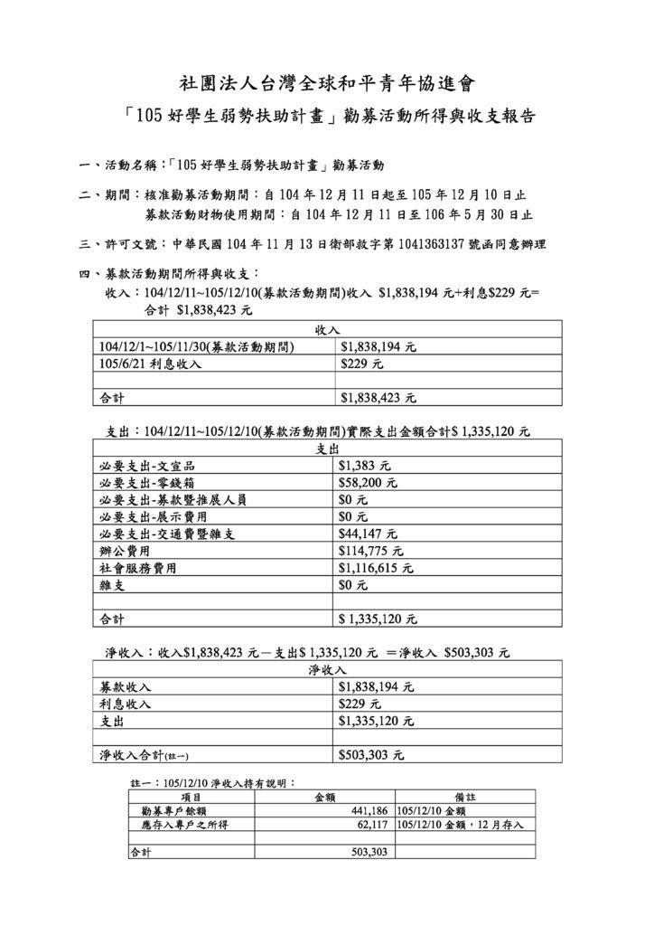 105 GPYA勸募所得收支報告.pdf.jpeg