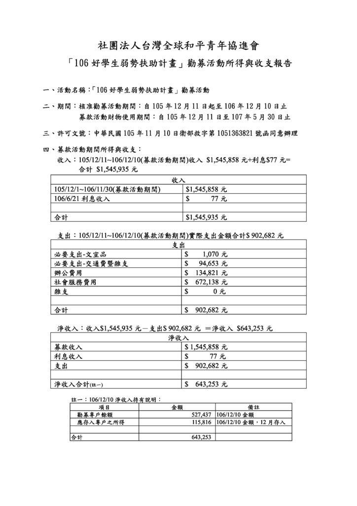 106 GPYA勸募所得收支報告.pdf.jpeg