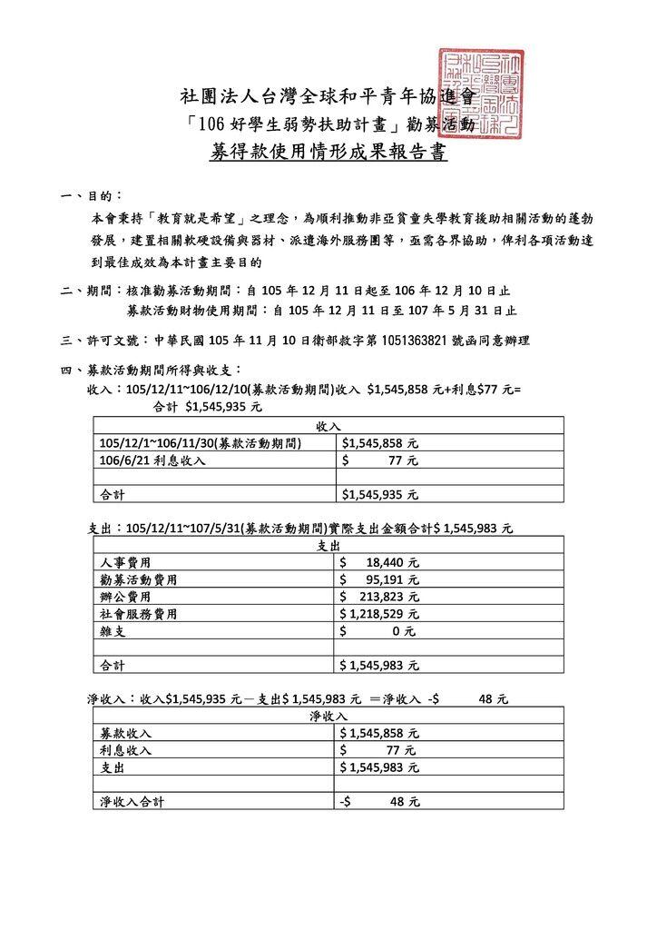 106勸募結案-募得款使用情形成果報告書 (1).pdf.jpeg