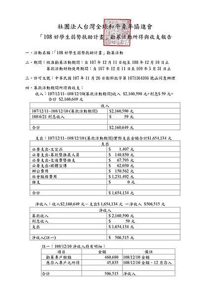 「108好學生弱勢扶助計畫」勸募活動所得與收支報告_page-0001.jpg