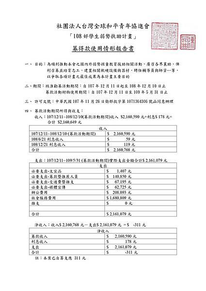 「108好學生弱勢扶助計畫」募得款使用報告_page-0001.jpg