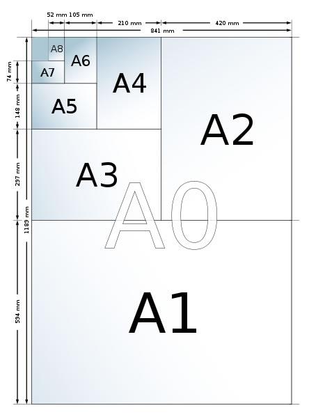 444px-A_size_illustration.jpg