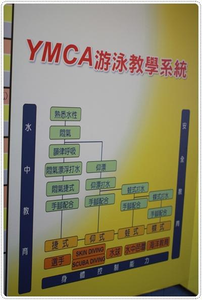 迎接夏天的來臨◎台北市兒童游泳教學&游泳池大評比 (70)