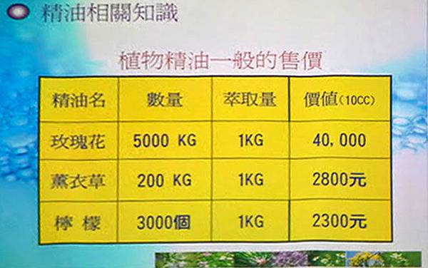 植物精油一般售價