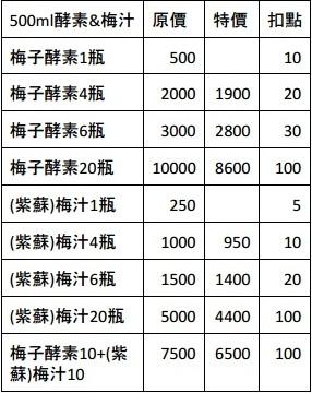 酵素梅汁價目表.jpg