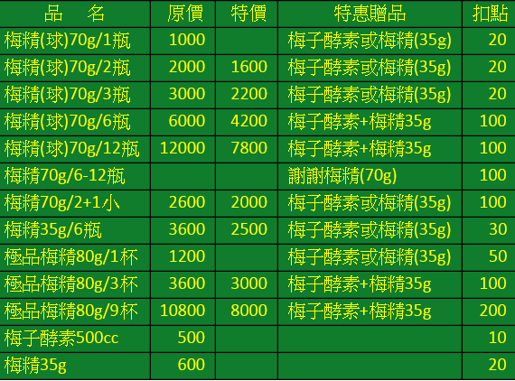 梅季特惠贈品表.png