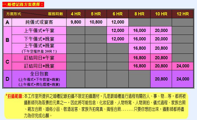 婚攝服務報價-20130120