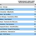 200809EuroLeagueRSG9.bmp