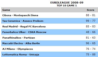 200809EuroLeague16G1.bmp