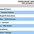 200809EuroLeague16G1.bmp