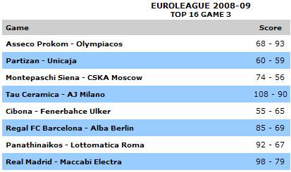 200809EuroLeague16G3.bmp