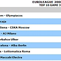 200809EuroLeague16G3.bmp