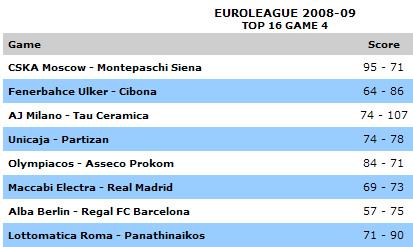 200809EuroLeague16G4.bmp