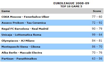200809EuroLeague16G5.bmp