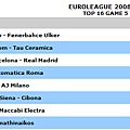200809EuroLeague16G5.bmp