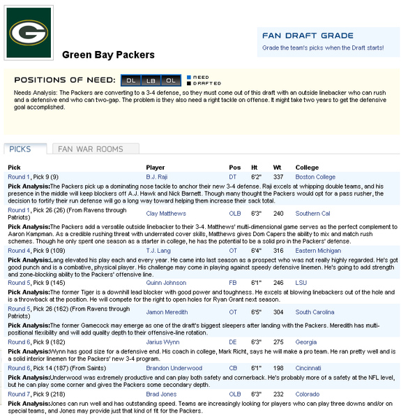 Packers 2009 Draft.bmp