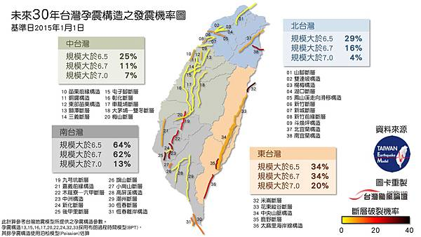 未來30年台灣孕震構造之發震機率圖