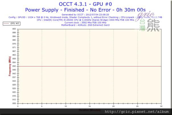 S47-Frequency-GPU #0