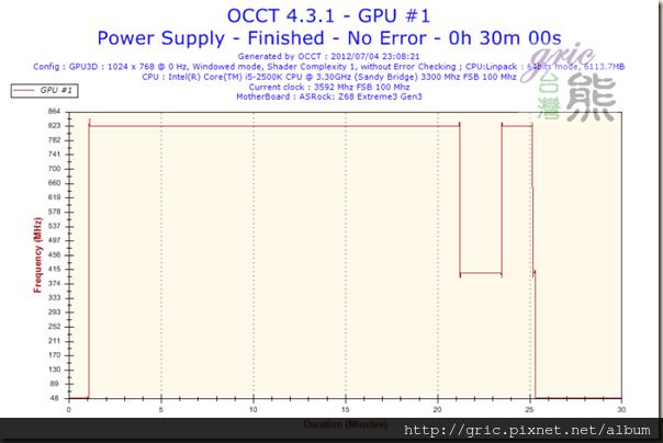 S49-Frequency-GPU #1